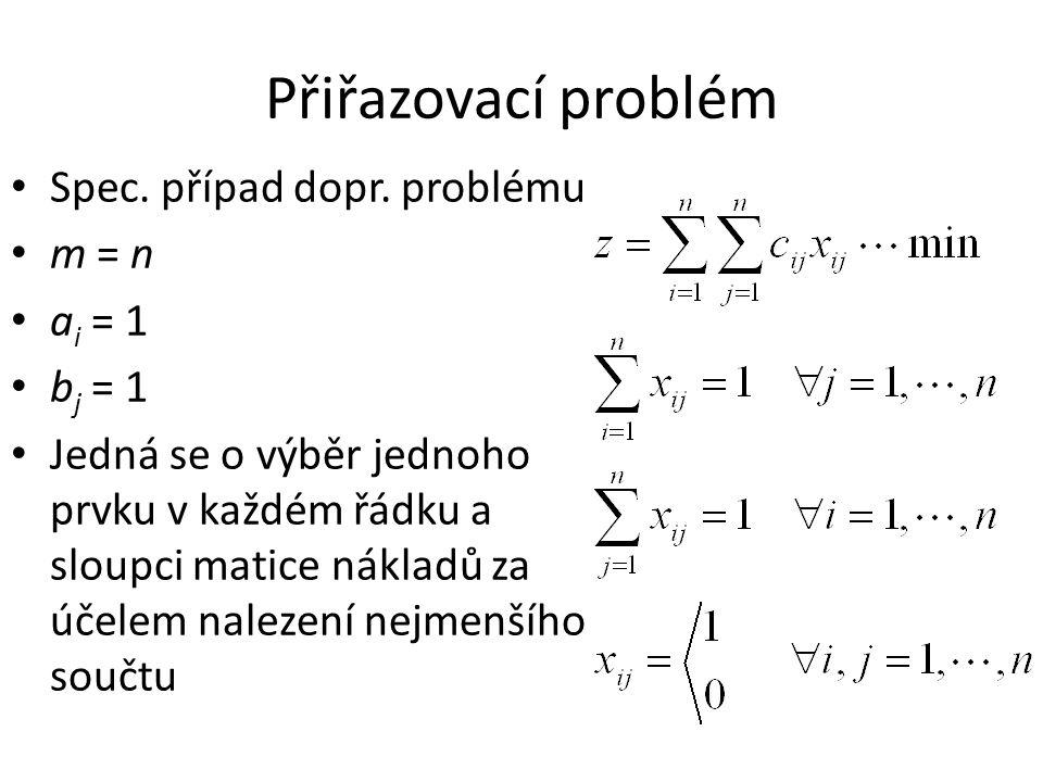 Přiřazovací problém Spec. případ dopr. problému m = n a i = 1 b j = 1 Jedná se o výběr jednoho prvku v každém řádku a sloupci matice nákladů za účelem