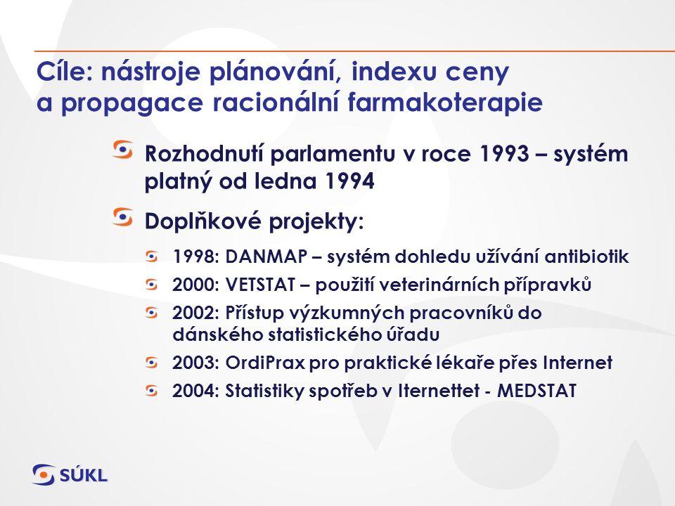 Cíle: nástroje plánování, indexu ceny a propagace racionální farmakoterapie Rozhodnutí parlamentu v roce 1993 – systém platný od ledna 1994 Doplňkové projekty: 1998: DANMAP – systém dohledu užívání antibiotik 2000: VETSTAT – použití veterinárních přípravků 2002: Přístup výzkumných pracovníků do dánského statistického úřadu 2003: OrdiPrax pro praktické lékaře přes Internet 2004: Statistiky spotřeb v Iternettet - MEDSTAT