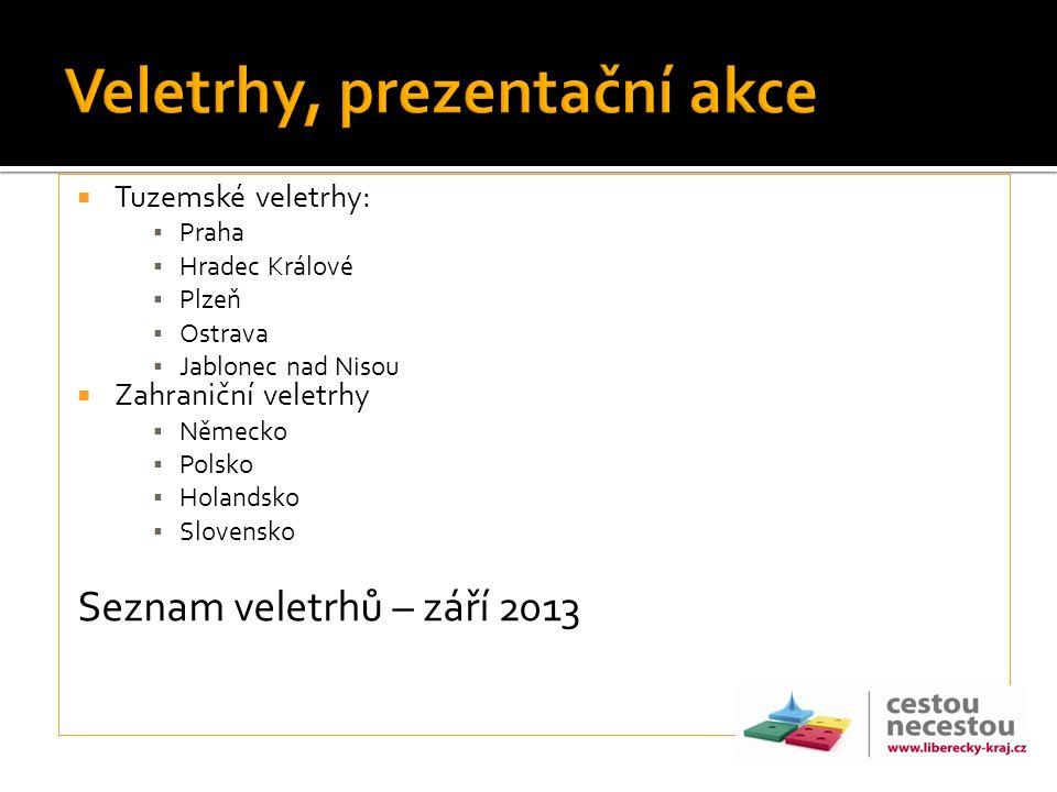  Tuzemské veletrhy: ▪ Praha ▪ Hradec Králové ▪ Plzeň ▪ Ostrava ▪ Jablonec nad Nisou  Zahraniční veletrhy ▪ Německo ▪ Polsko ▪ Holandsko ▪ Slovensko