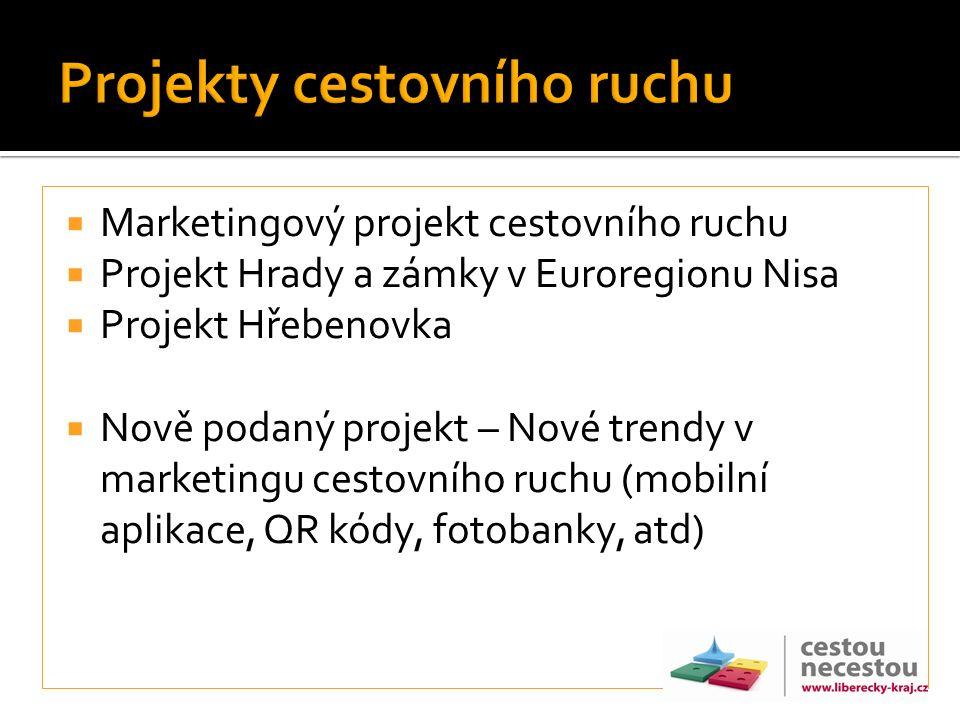  Marketingový projekt cestovního ruchu  Projekt Hrady a zámky v Euroregionu Nisa  Projekt Hřebenovka  Nově podaný projekt – Nové trendy v marketin