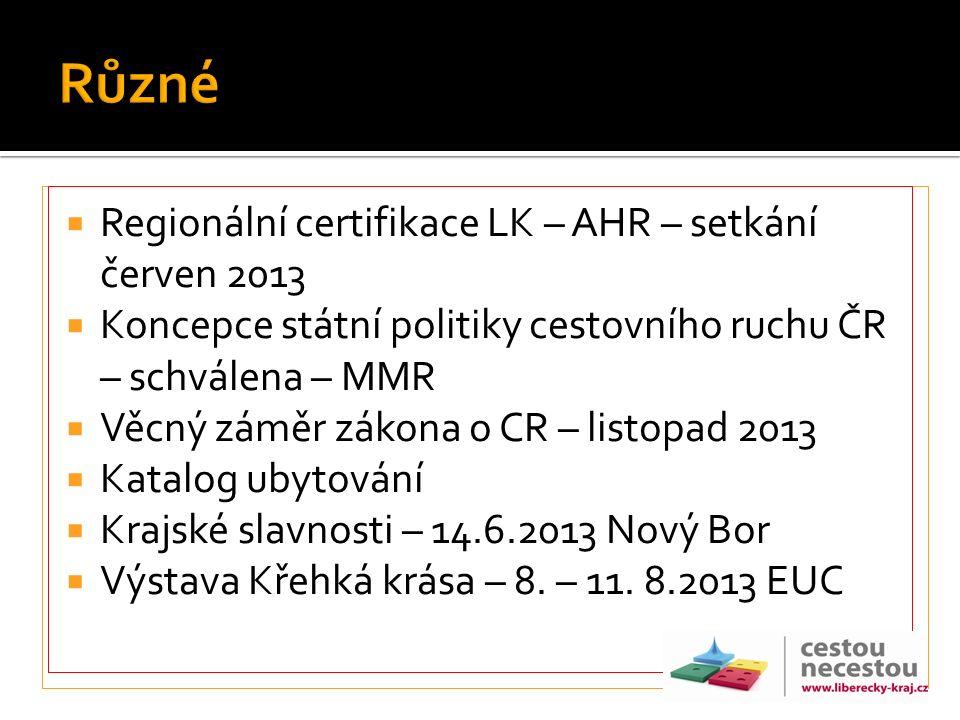 Regionální certifikace LK – AHR – setkání červen 2013  Koncepce státní politiky cestovního ruchu ČR – schválena – MMR  Věcný záměr zákona o CR – l
