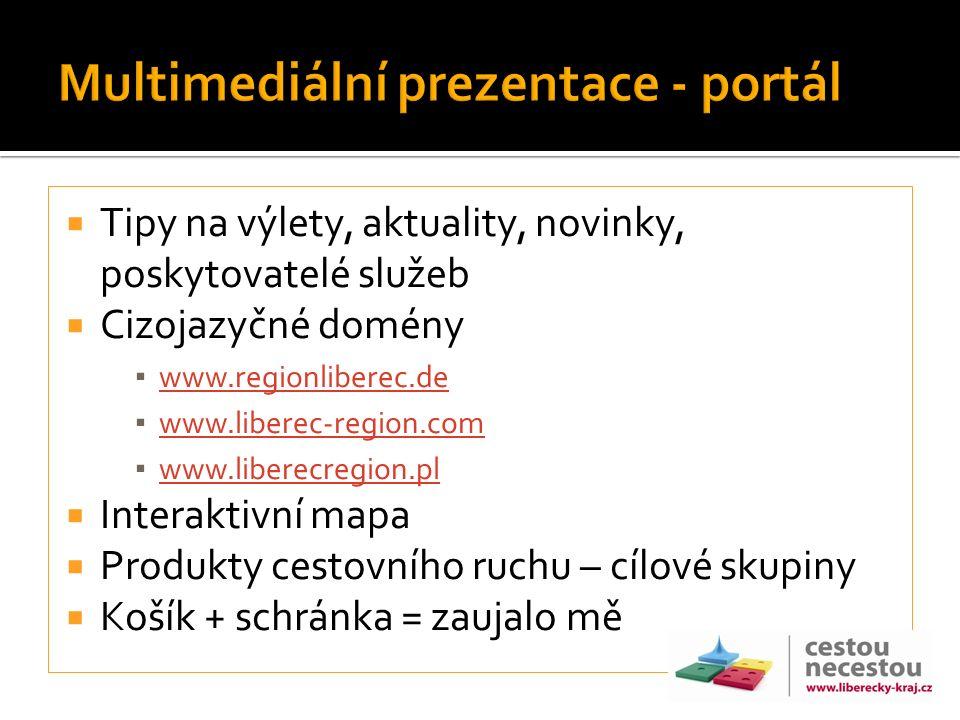  Tipy na výlety, aktuality, novinky, poskytovatelé služeb  Cizojazyčné domény ▪ www.regionliberec.de www.regionliberec.de ▪ www.liberec-region.com w