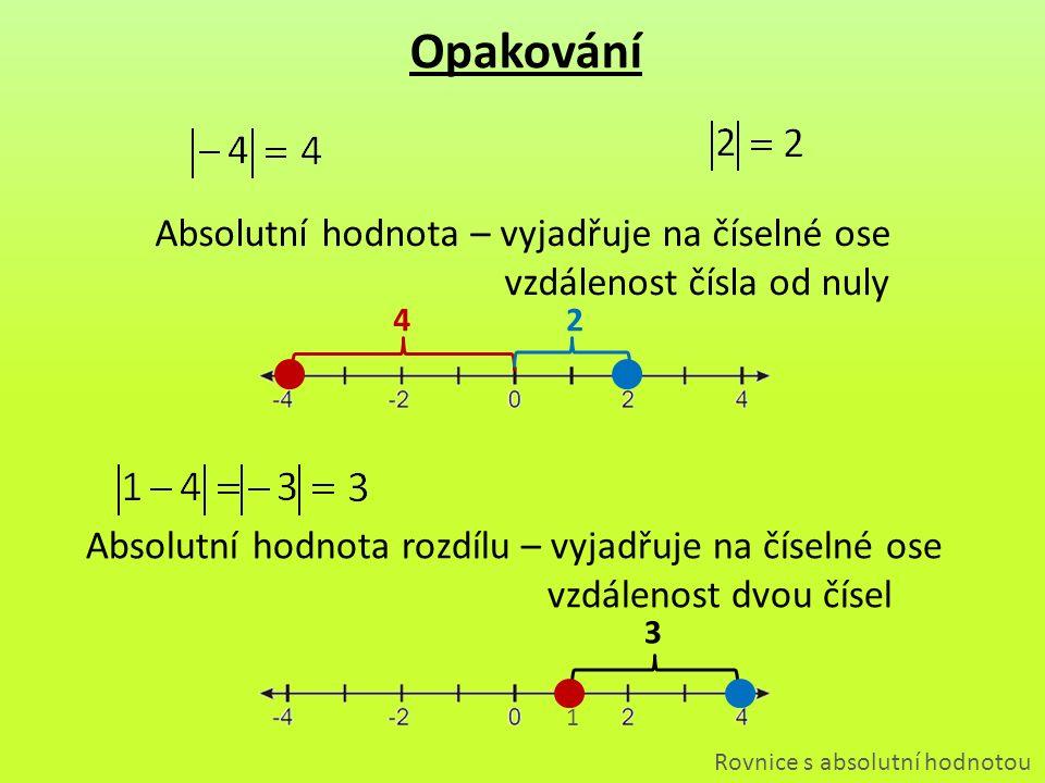 1 Opakování Rovnice s absolutní hodnotou Absolutní hodnota – vyjadřuje na číselné ose vzdálenost čísla od nuly 42 Absolutní hodnota rozdílu – vyjadřuj