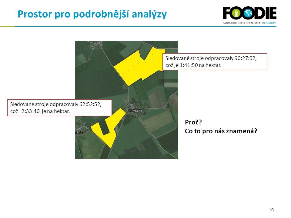 Prostor pro podrobnější analýzy 10 Sledované stroje odpracovaly 90:27:02, což je 1:41:50 na hektar.