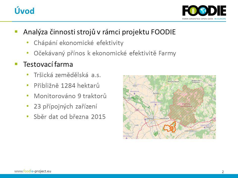 2 www.foodie-project.eu  Analýza činnosti strojů v rámci projektu FOODIE Chápání ekonomické efektivity Očekávaný přínos k ekonomické efektivitě Farmy  Testovací farma Tršická zemědělská a.s.