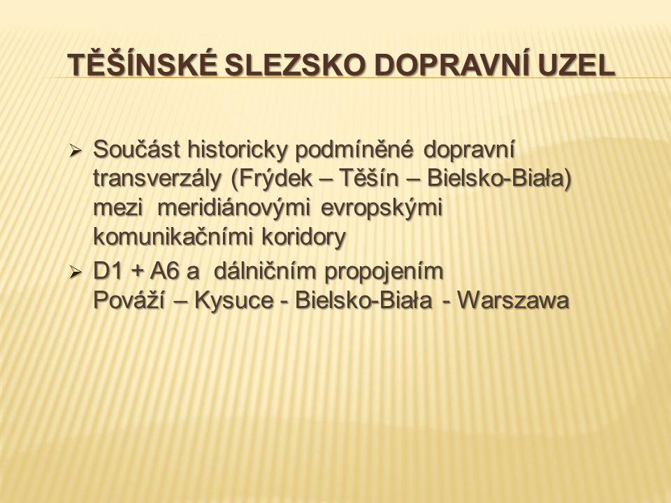 TĚŠÍNSKÉ SLEZSKO DOPRAVNÍ UZEL  Součást historicky podmíněné dopravní transverzály (Frýdek – Těšín – Bielsko-Biała) mezi meridiánovými evropskými kom