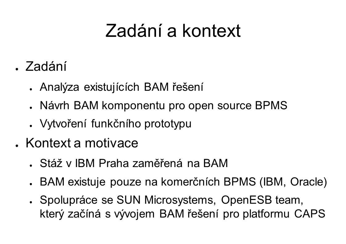 Zadání a kontext ● Zadání ● Analýza existujících BAM řešení ● Návrh BAM komponentu pro open source BPMS ● Vytvoření funkčního prototypu ● Kontext a motivace ● Stáž v IBM Praha zaměřená na BAM ● BAM existuje pouze na komerčních BPMS (IBM, Oracle) ● Spolupráce se SUN Microsystems, OpenESB team, který začíná s vývojem BAM řešení pro platformu CAPS