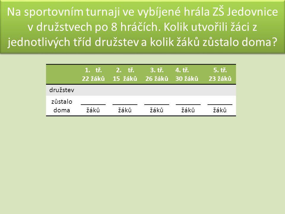 Na sportovním turnaji ve vybíjené hrála ZŠ Jedovnice v družstvech po 8 hráčích.