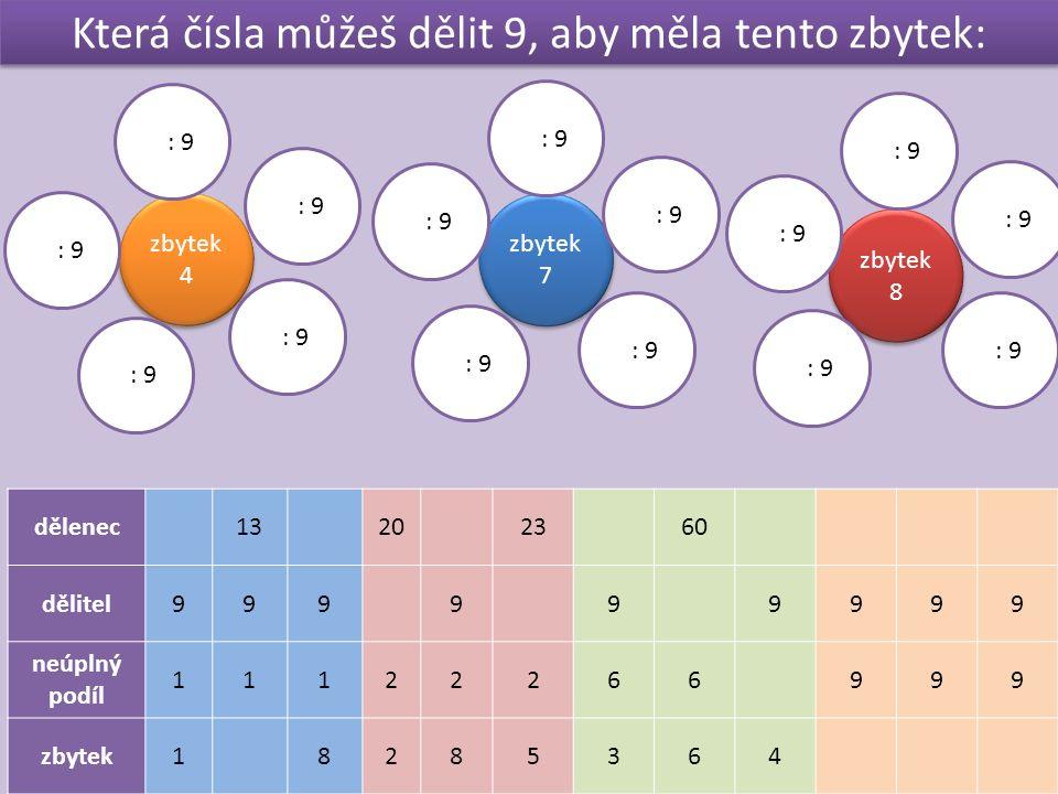 Která čísla můžeš dělit 9, aby měla tento zbytek: zbytek 4 zbytek 7 zbytek 8 : 9 dělenec13202360 dělitel999999999 neúplný podíl 11122266999 zbytek18285364