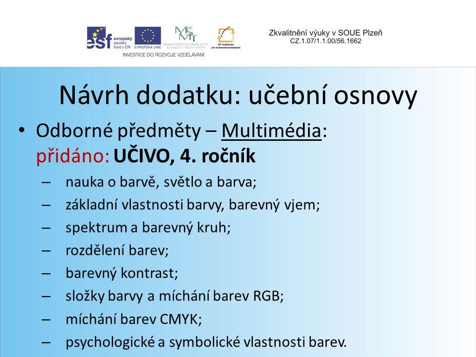 Návrh dodatku: učební osnovy Odborné předměty – Multimédia: přidáno: UČIVO, 4.