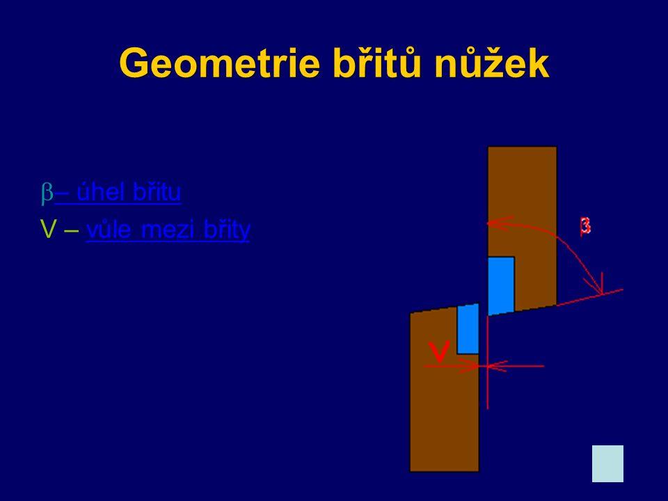 Geometrie břitů nůžek  – úhel břitu – úhel břitu V – vůle mezi břityvůle mezi břity