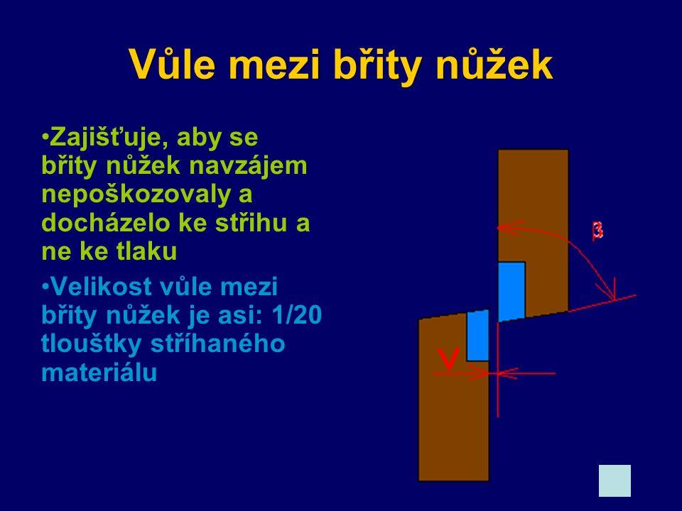 Střižný úhel  Úhel rozevření nůžek Plech, který je zasunut příliš hluboko mezi břity nůžek je vytlačován ven Je-li plech naopak zasunut málo mezi břity nůžek, stříháme velký průřez a je potřeba vyvinout velkou sílu Nejvýhodnější úhel rozevření nůžek je 14°