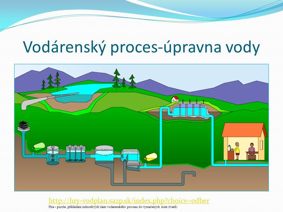 Vodárenský proces-úpravna vody http://hry-vodplan.sazp.sk/index.php choice=odber Hra – puzzle, přikládání jednotlivých částí vodárenského procesu do vyznačených míst (tvarů)
