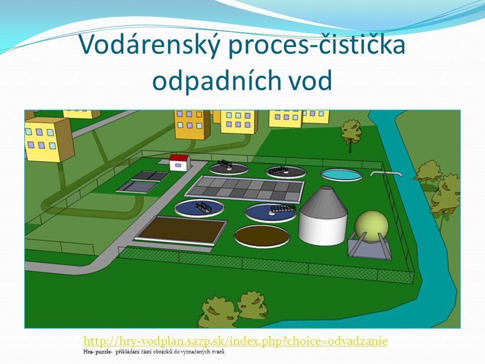 Vodárenský proces-čistička odpadních vod http://hry-vodplan.sazp.sk/index.php?choice=odvadzanie Hra- puzzle- Hra- puzzle- přikládání částí obrázků do