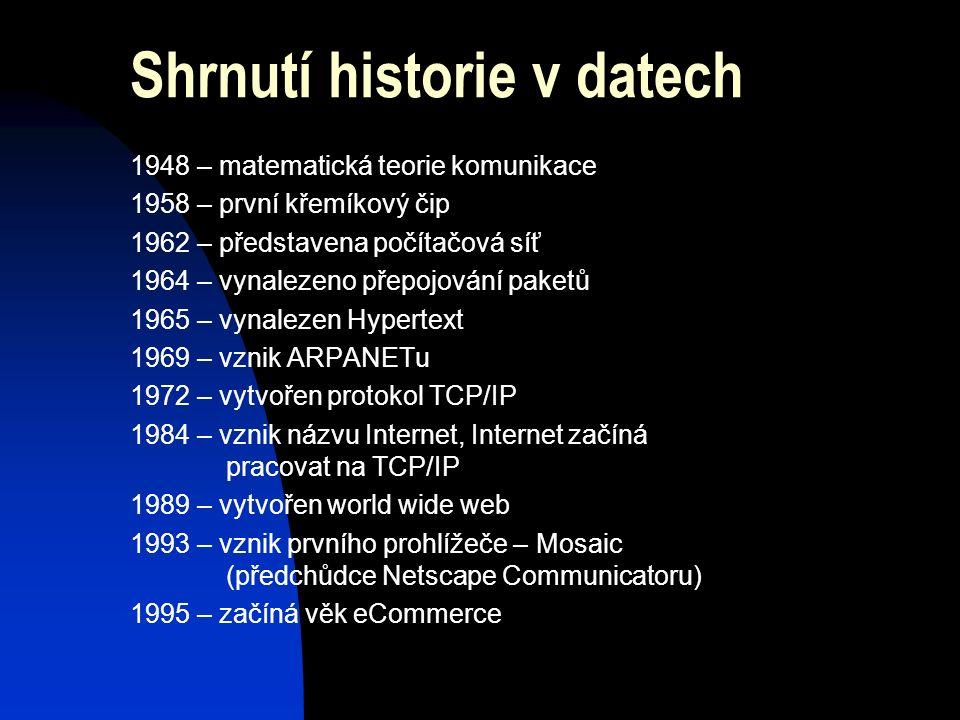 Shrnutí historie v datech 1948 – matematická teorie komunikace 1958 – první křemíkový čip 1962 – představena počítačová síť 1964 – vynalezeno přepojování paketů 1965 – vynalezen Hypertext 1969 – vznik ARPANETu 1972 – vytvořen protokol TCP/IP 1984 – vznik názvu Internet, Internet začíná pracovat na TCP/IP 1989 – vytvořen world wide web 1993 – vznik prvního prohlížeče – Mosaic (předchůdce Netscape Communicatoru) 1995 – začíná věk eCommerce