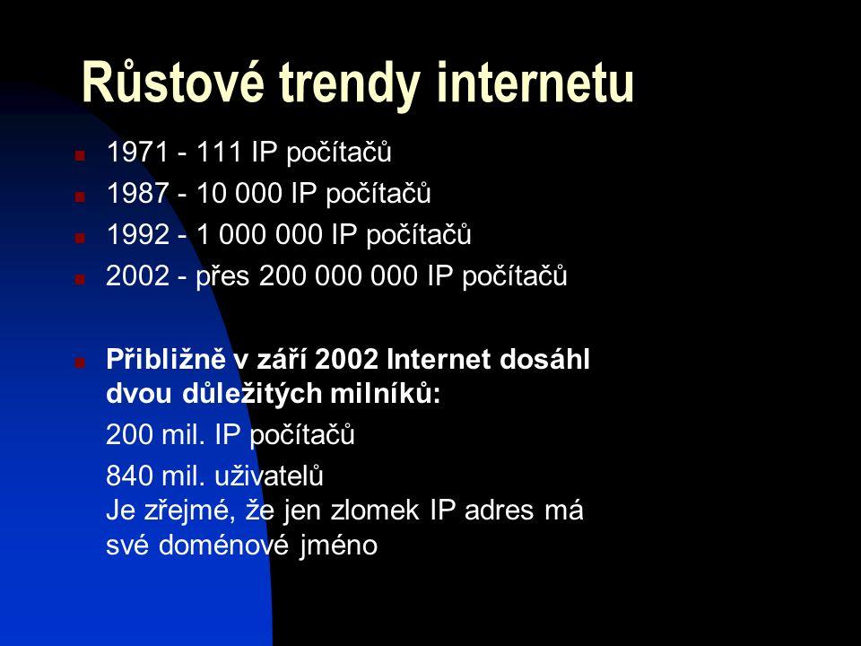 Růstové trendy internetu 1971 - 111 IP počítačů 1987 - 10 000 IP počítačů 1992 - 1 000 000 IP počítačů 2002 - přes 200 000 000 IP počítačů Přibližně v září 2002 Internet dosáhl dvou důležitých milníků: 200 mil.