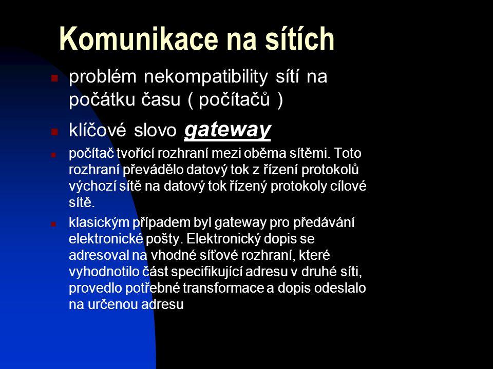Komunikace na sítích problém nekompatibility sítí na počátku času ( počítačů ) klíčové slovo gateway počítač tvořící rozhraní mezi oběma sítěmi.