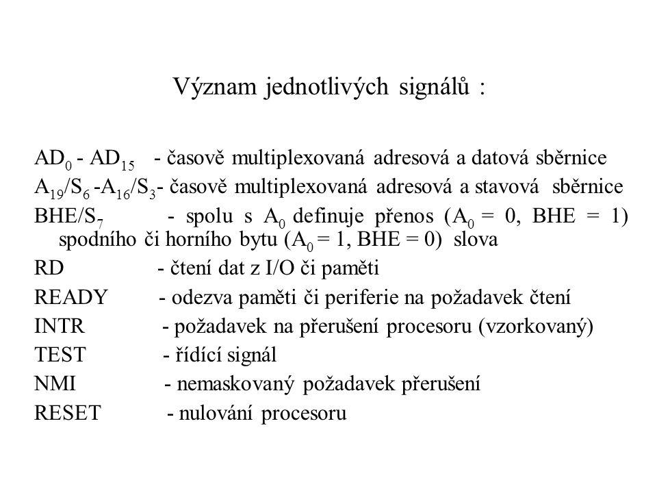 Význam jednotlivých signálů : AD 0 - AD 15 - časově multiplexovaná adresová a datová sběrnice A 19 /S 6 -A 16 /S 3 - časově multiplexovaná adresová a stavová sběrnice BHE/S 7 - spolu s A 0 definuje přenos (A 0 = 0, BHE = 1) spodního či horního bytu (A 0 = 1, BHE = 0) slova RD - čtení dat z I/O či paměti READY - odezva paměti či periferie na požadavek čtení INTR - požadavek na přerušení procesoru (vzorkovaný) TEST - řídící signál NMI - nemaskovaný požadavek přerušení RESET - nulování procesoru