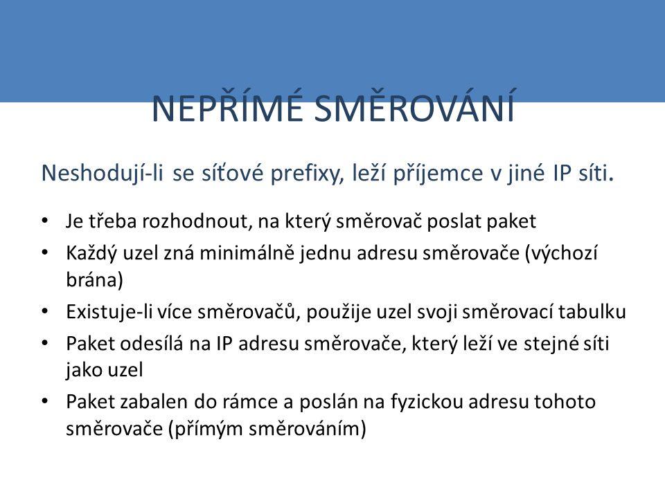 NEPŘÍMÉ SMĚROVÁNÍ Neshodují-li se síťové prefixy, leží příjemce v jiné IP síti.