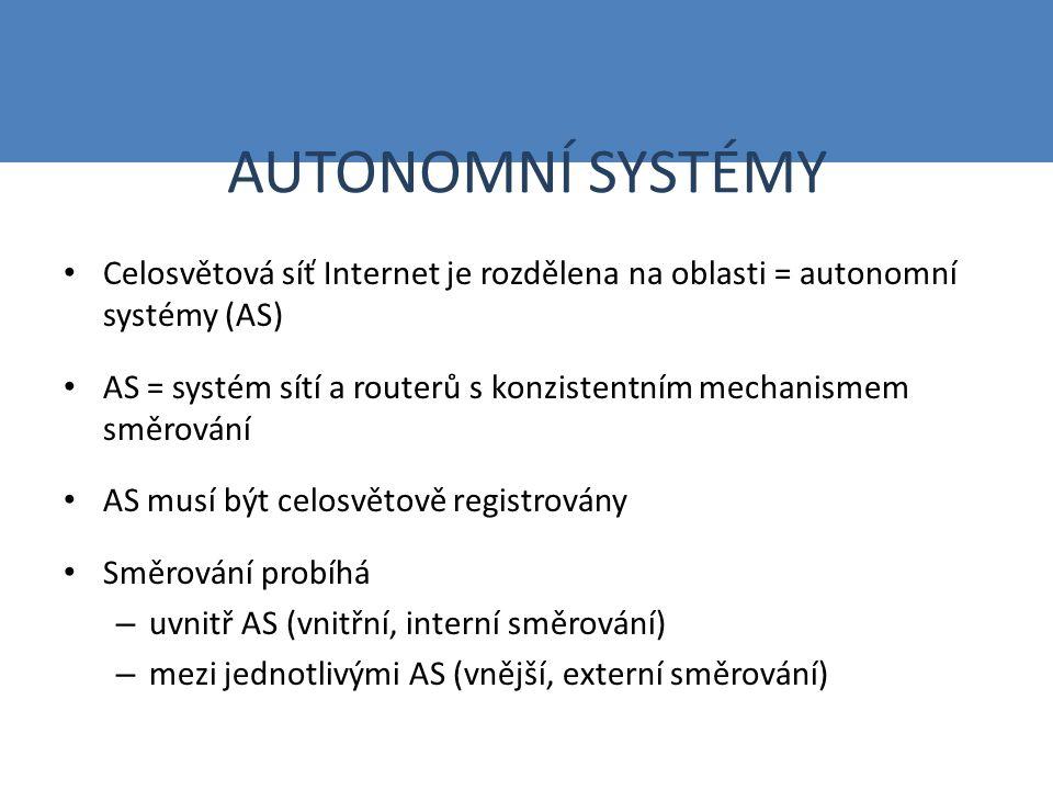 AUTONOMNÍ SYSTÉMY Celosvětová síť Internet je rozdělena na oblasti = autonomní systémy (AS) AS = systém sítí a routerů s konzistentním mechanismem směrování AS musí být celosvětově registrovány Směrování probíhá – uvnitř AS (vnitřní, interní směrování) – mezi jednotlivými AS (vnější, externí směrování)