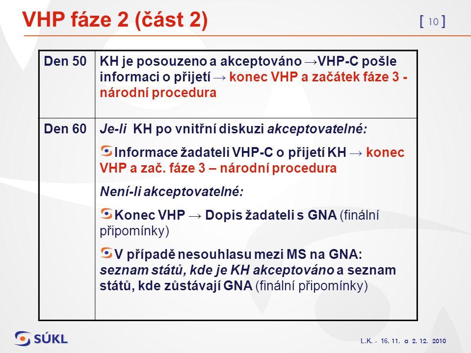 [ 10 ] L.K. - 16. 11. a 2. 12. 2010 VHP fáze 2 (část 2) Den 50KH je posouzeno a akceptováno →VHP-C pošle informaci o přijetí → konec VHP a začátek fáz