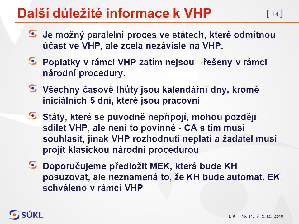 [ 14 ] L.K. - 16. 11. a 2. 12. 2010 Další důležité informace k VHP Je možný paralelní proces ve státech, které odmítnou účast ve VHP, ale zcela nezávi