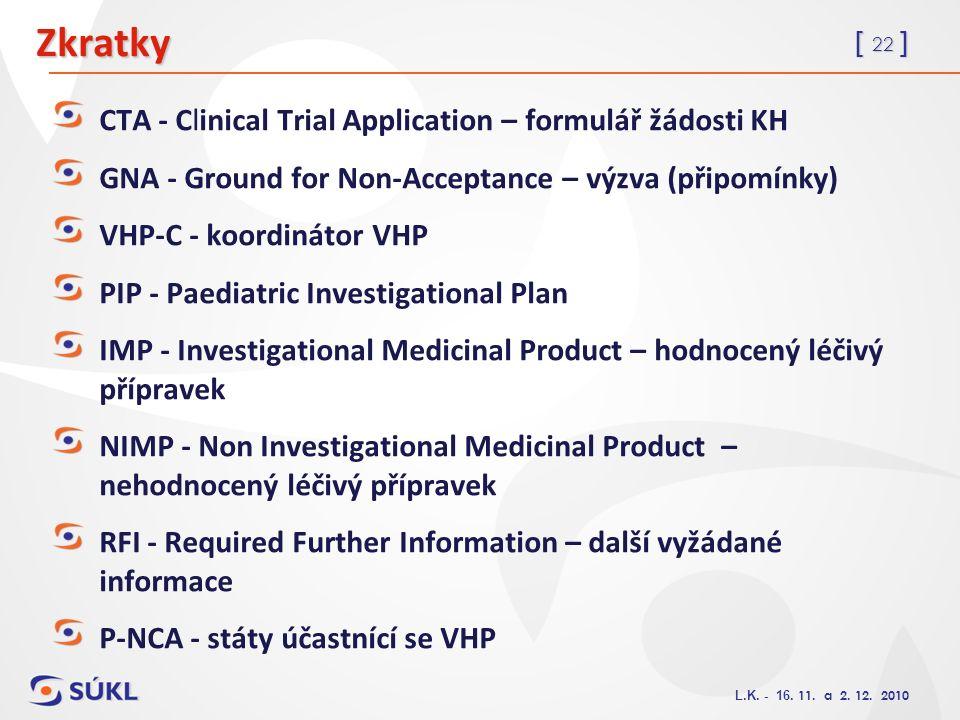 [ 22 ] L.K. - 16. 11. a 2. 12. 2010Zkratky CTA - Clinical Trial Application – formulář žádosti KH GNA - Ground for Non-Acceptance – výzva (připomínky)