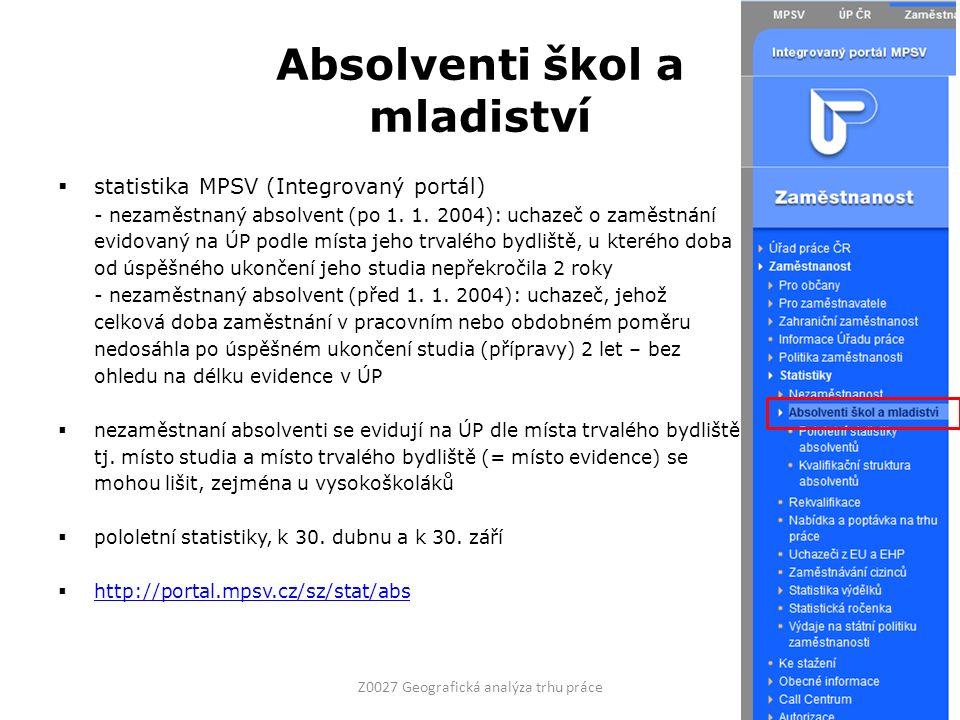 Absolventi škol a mladiství  statistika MPSV (Integrovaný portál) - nezaměstnaný absolvent (po 1.