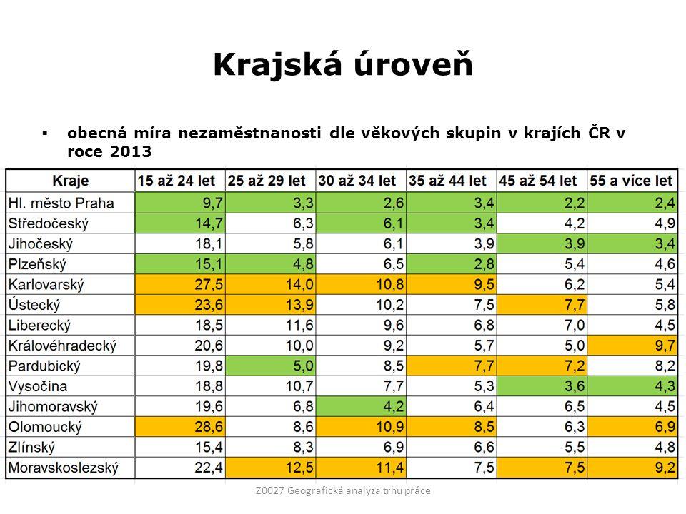 Okresní úroveň  podíl uchazečů v určitých věkových skupinách na všech uchazečích v okresech ČR k 31.