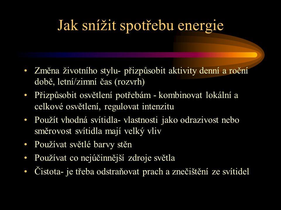 Jak snížit spotřebu energie Změna životního stylu- přizpůsobit aktivity denní a roční době, letní/zimní čas (rozvrh) Přizpůsobit osvětlení potřebám - kombinovat lokální a celkové osvětlení, regulovat intenzitu Použít vhodná svítidla- vlastnosti jako odrazivost nebo směrovost svítidla mají velký vliv Používat světlé barvy stěn Používat co nejúčinnější zdroje světla Čistota- je třeba odstraňovat prach a znečištění ze svítidel