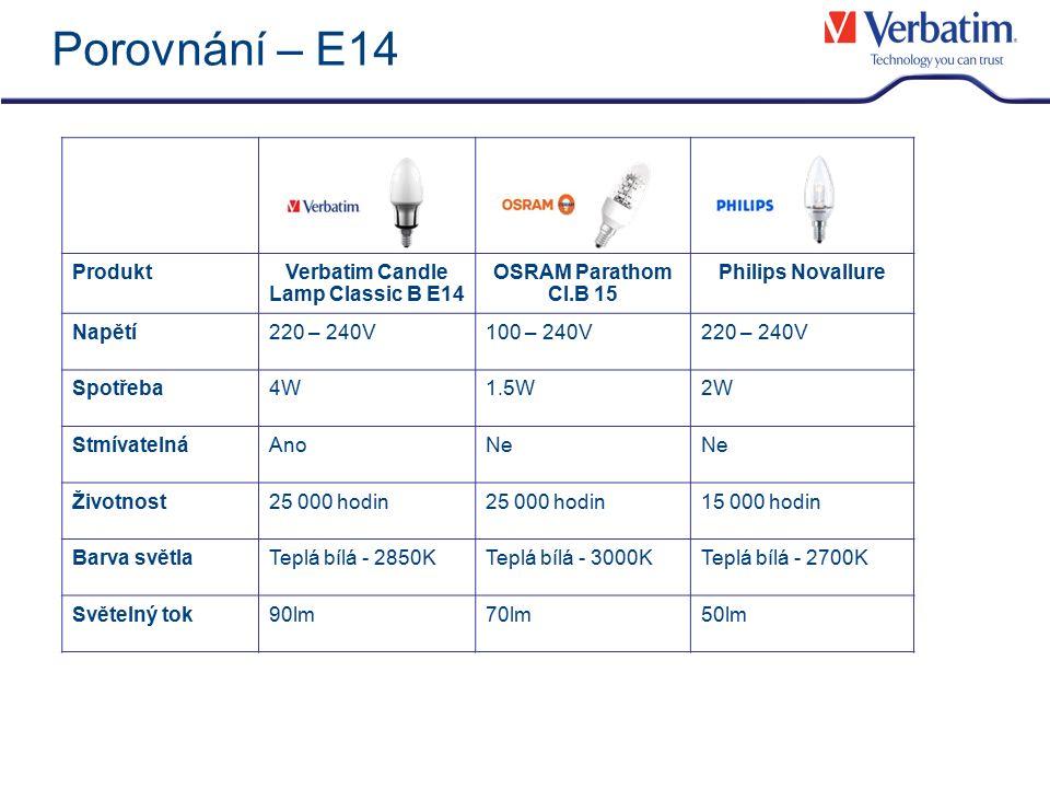 Porovnání – E14 ProduktVerbatim Candle Lamp Classic B E14 OSRAM Parathom Cl.B 15 Philips Novallure Napětí220 – 240V100 – 240V220 – 240V Spotřeba4W1.5W2W StmívatelnáAnoNe Životnost25 000 hodin 15 000 hodin Barva světlaTeplá bílá - 2850KTeplá bílá - 3000KTeplá bílá - 2700K Světelný tok90lm70lm50lm