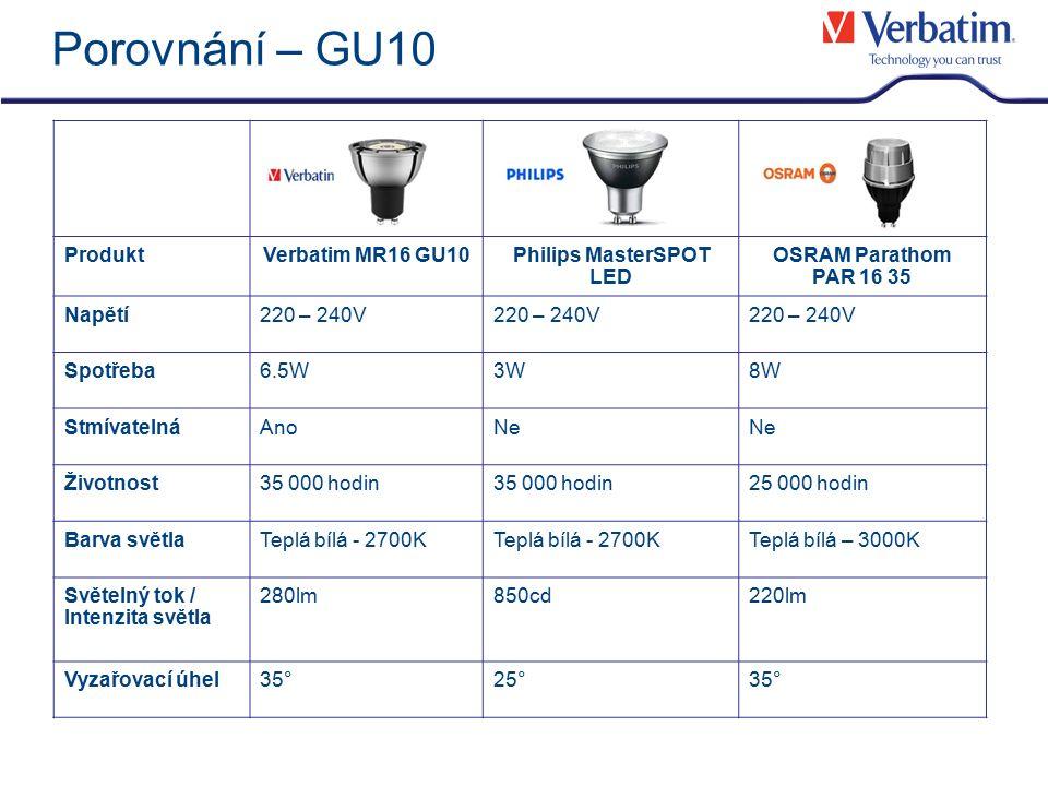 Porovnání – GU10 ProduktVerbatim MR16 GU10Philips MasterSPOT LED OSRAM Parathom PAR 16 35 Napětí220 – 240V Spotřeba6.5W3W8W StmívatelnáAnoNe Životnost