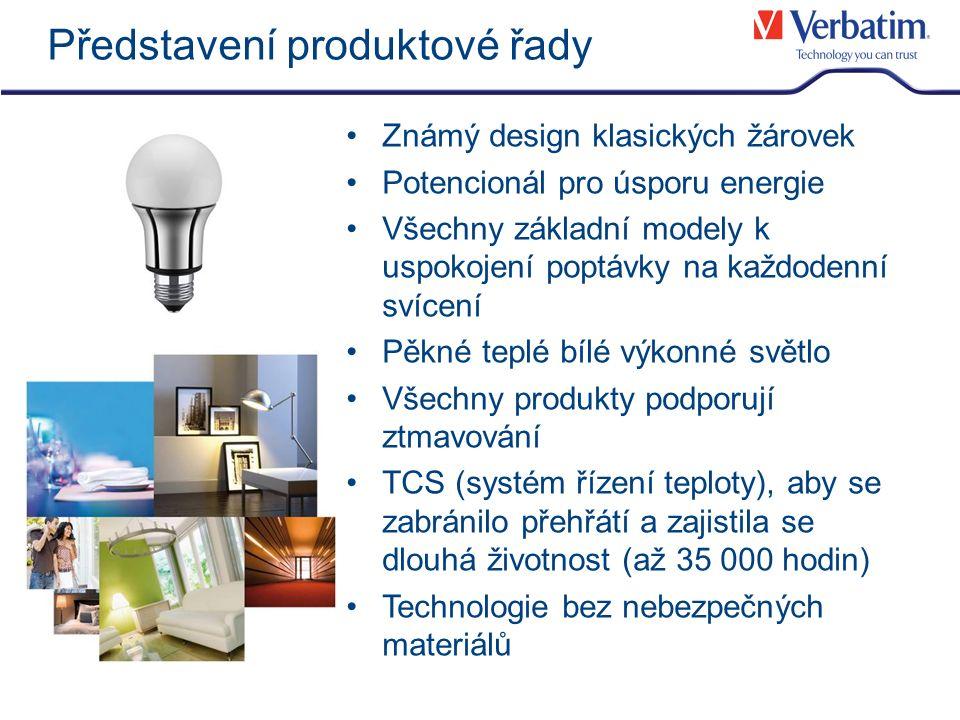 Představení produktové řady Známý design klasických žárovek Potencionál pro úsporu energie Všechny základní modely k uspokojení poptávky na každodenní