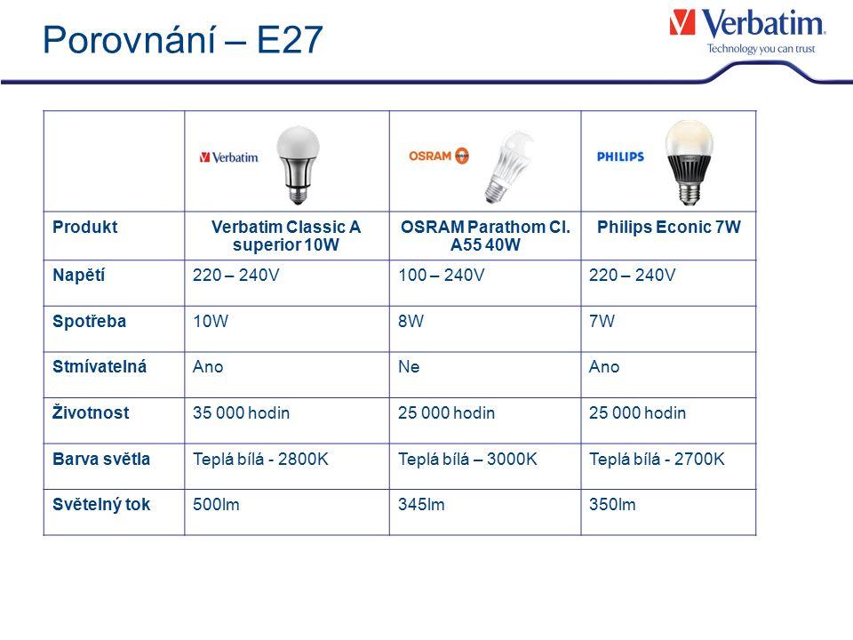 Porovnání – GU10 ProduktVerbatim MR16 GU10Philips MasterSPOT LED OSRAM Parathom PAR 16 35 Napětí220 – 240V Spotřeba6.5W3W8W StmívatelnáAnoNe Životnost35 000 hodin 25 000 hodin Barva světlaTeplá bílá - 2700K Teplá bílá – 3000K Světelný tok / Intenzita světla 280lm850cd220lm Vyzařovací úhel35°25°35°