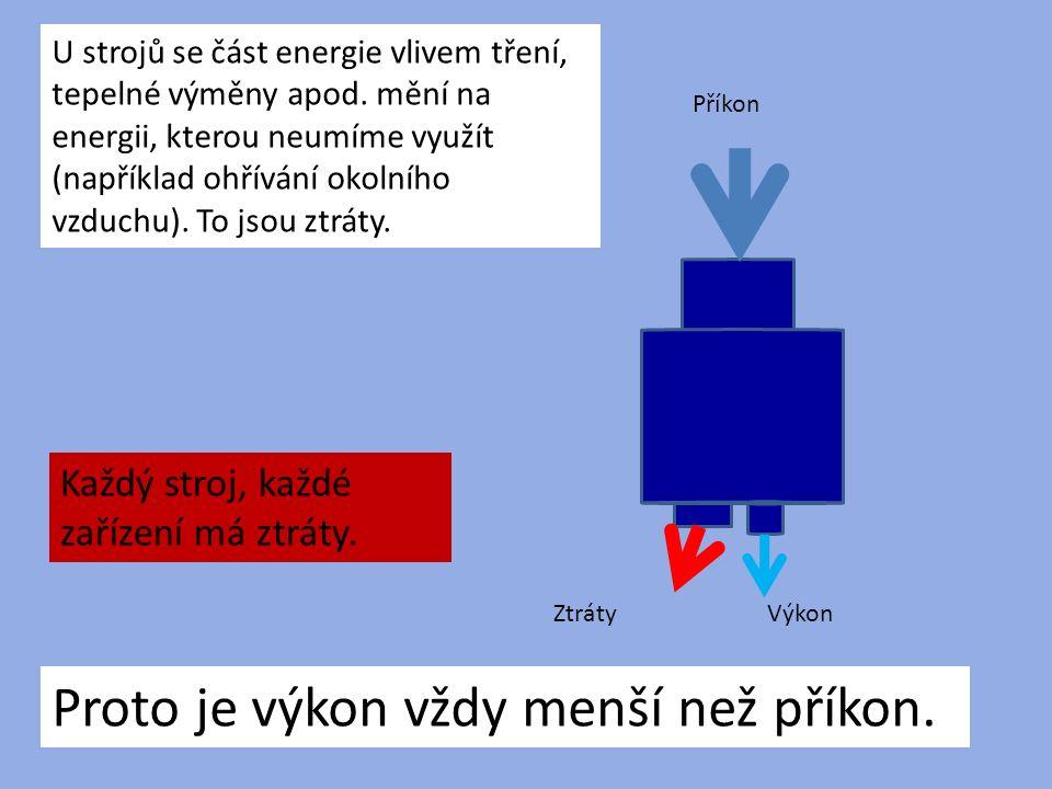 U strojů se část energie vlivem tření, tepelné výměny apod.