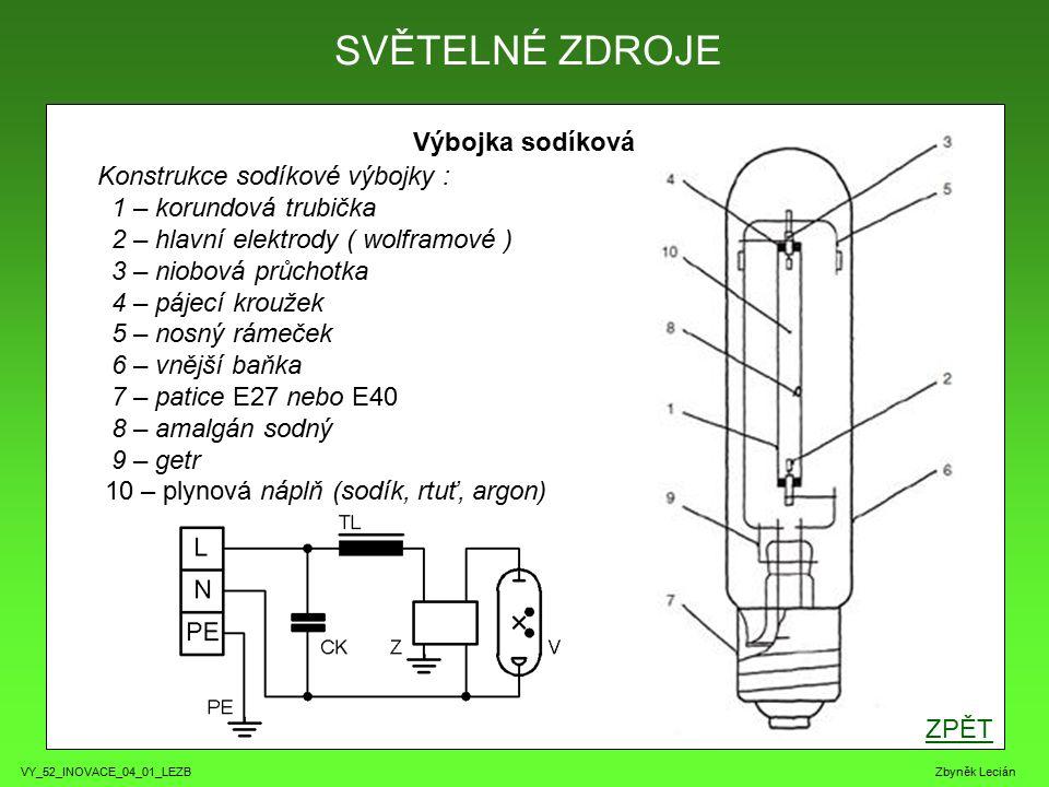 VY_52_INOVACE_04_01_LEZB Zbyněk Lecián Výbojka sodíková SVĚTELNÉ ZDROJE Konstrukce sodíkové výbojky : 1 – korundová trubička 2 – hlavní elektrody ( wolframové ) 3 – niobová průchotka 4 – pájecí kroužek 5 – nosný rámeček 6 – vnější baňka 7 – patice E27 nebo E40 8 – amalgán sodný 9 – getr 10 – plynová náplň (sodík, rtuť, argon) ZPĚT