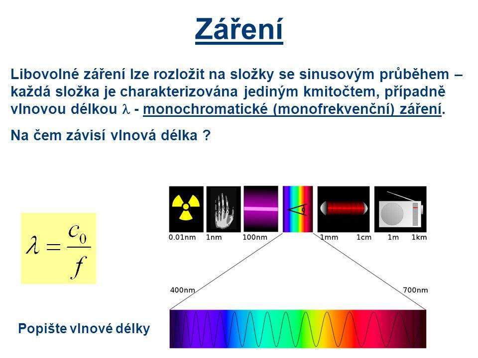 Záření Libovolné záření lze rozložit na složky se sinusovým průběhem – každá složka je charakterizována jediným kmitočtem, případně vlnovou délkou - monochromatické (monofrekvenční) záření.