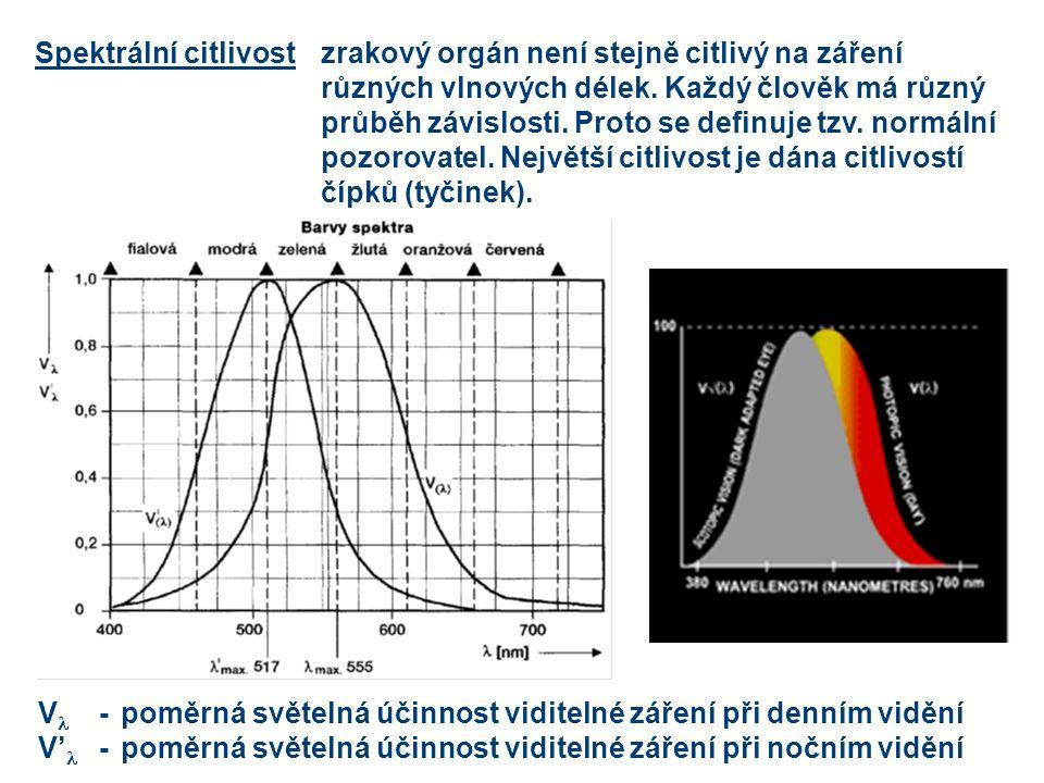 Spektrální citlivostzrakový orgán není stejně citlivý na záření různých vlnových délek.