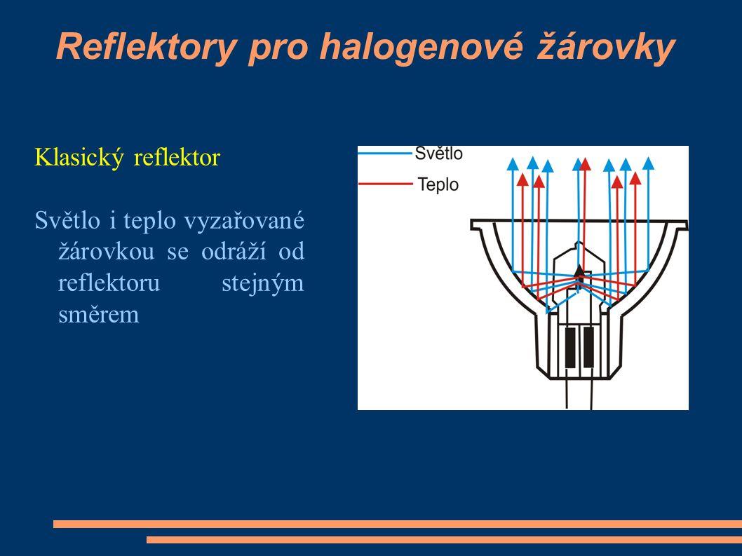Reflektory pro halogenové žárovky Klasický reflektor Světlo i teplo vyzařované žárovkou se odráží od reflektoru stejným směrem