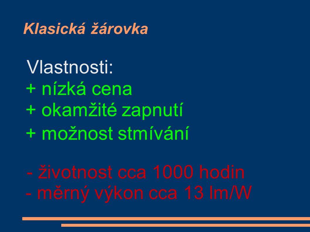 Klasická žárovka Vlastnosti: + nízká cena + okamžité zapnutí + možnost stmívání - životnost cca 1000 hodin - měrný výkon cca 13 lm/W