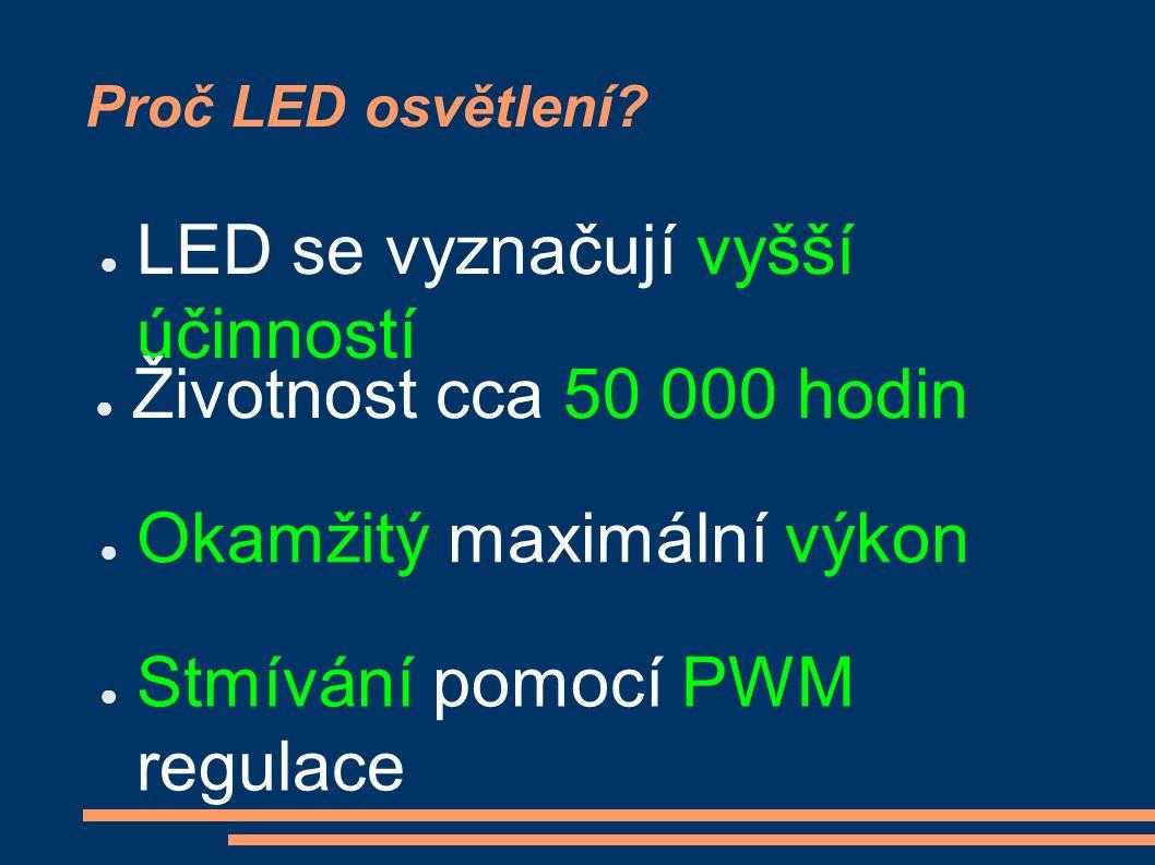 Proč LED osvětlení.