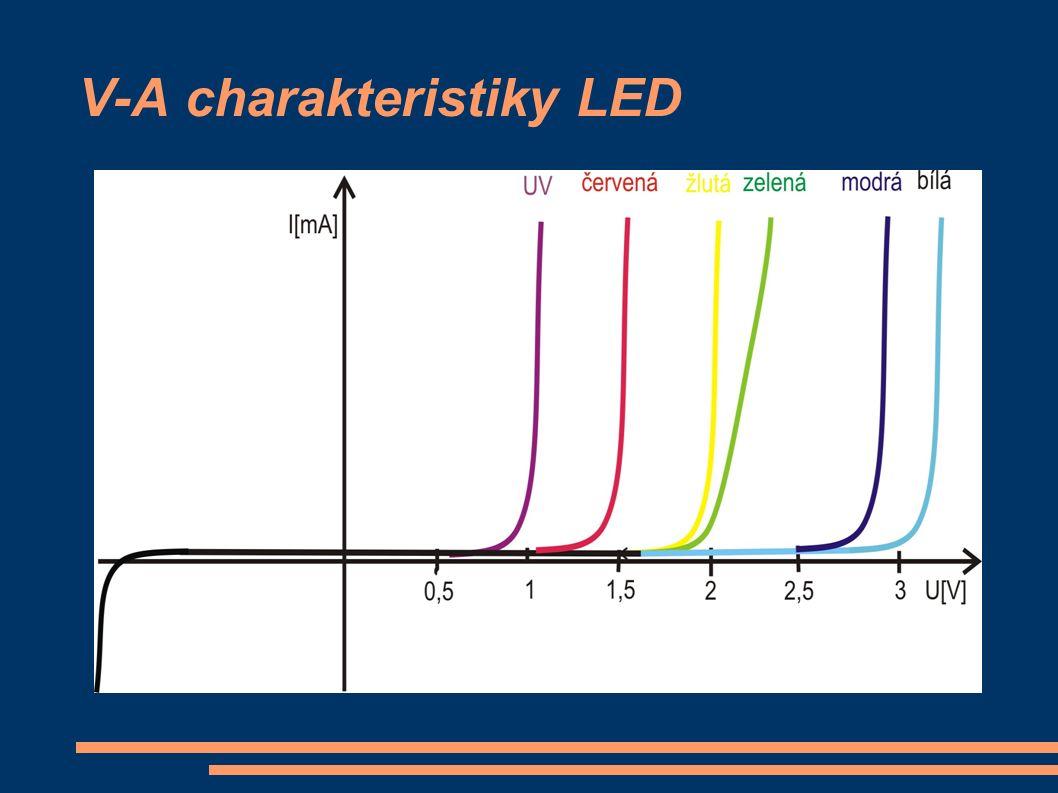 V-A charakteristiky LED