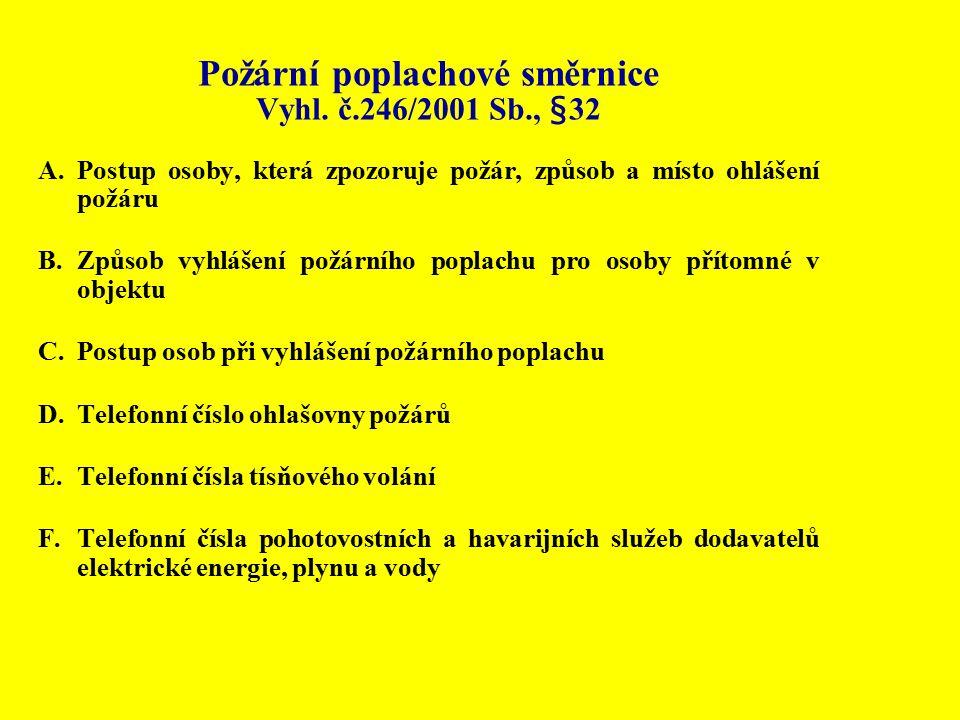 Požární poplachové směrnice Vyhl.
