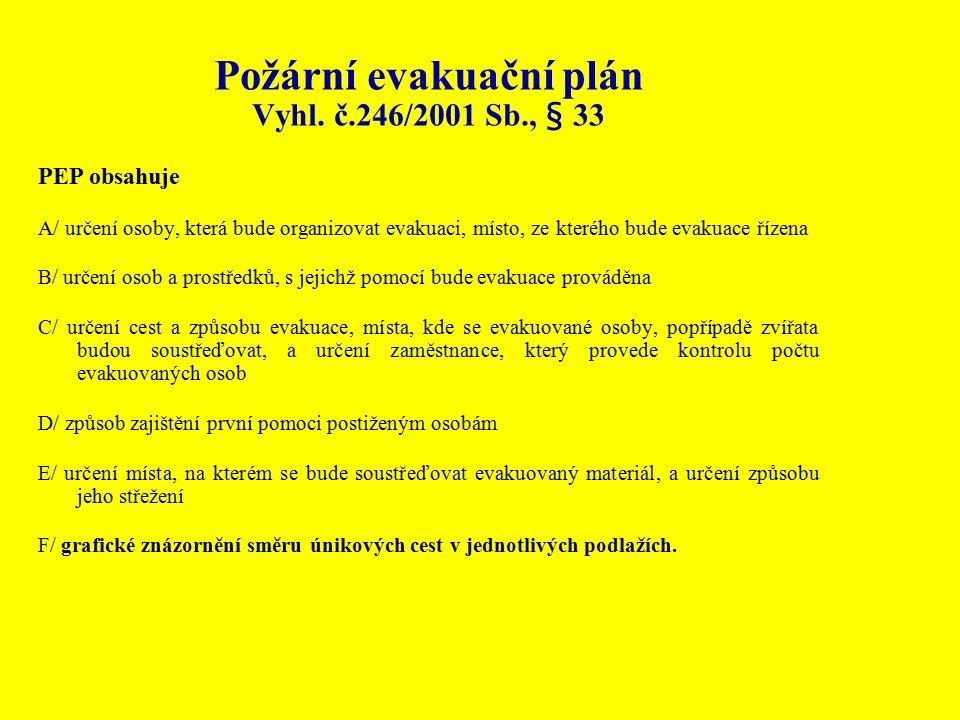 Požární evakuační plán Vyhl. č.246/2001 Sb., § 33 PEP obsahuje A/ určení osoby, která bude organizovat evakuaci, místo, ze kterého bude evakuace řízen