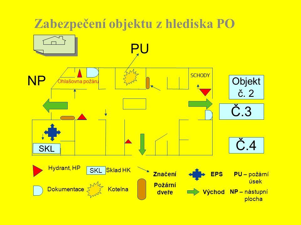 Odbornost zaměstnanců OZO, technik PO – osvědčení (vydává ministerstvo) Vedoucí zaměstnanci – školí OZO nebo technik PO (1 x za 3 roky) Zaměstnanci – školí vedoucí (1x za 2 roky) Osoby v MČ - školí OZO (1x ročně) Preventisti – OZO (1 x ročně) Požární hlídky – OZO (1 x ročně) VSTUPNÍ ŠKOLENÍ – při nástupe do pracovního poměru (OZO).