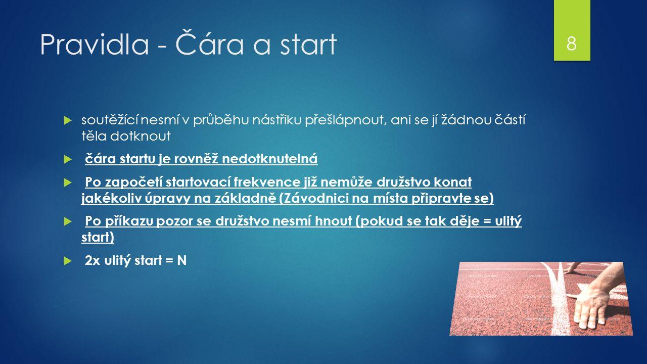 Pravidla - Čára a start  soutěžící nesmí v průběhu nástřiku přešlápnout, ani se jí žádnou částí těla dotknout  čára startu je rovněž nedotknutelná  Po započetí startovací frekvence již nemůže družstvo konat jakékoliv úpravy na základně (Závodnici na místa připravte se)  Po příkazu pozor se družstvo nesmí hnout (pokud se tak děje = ulitý start)  2x ulitý start = N 8