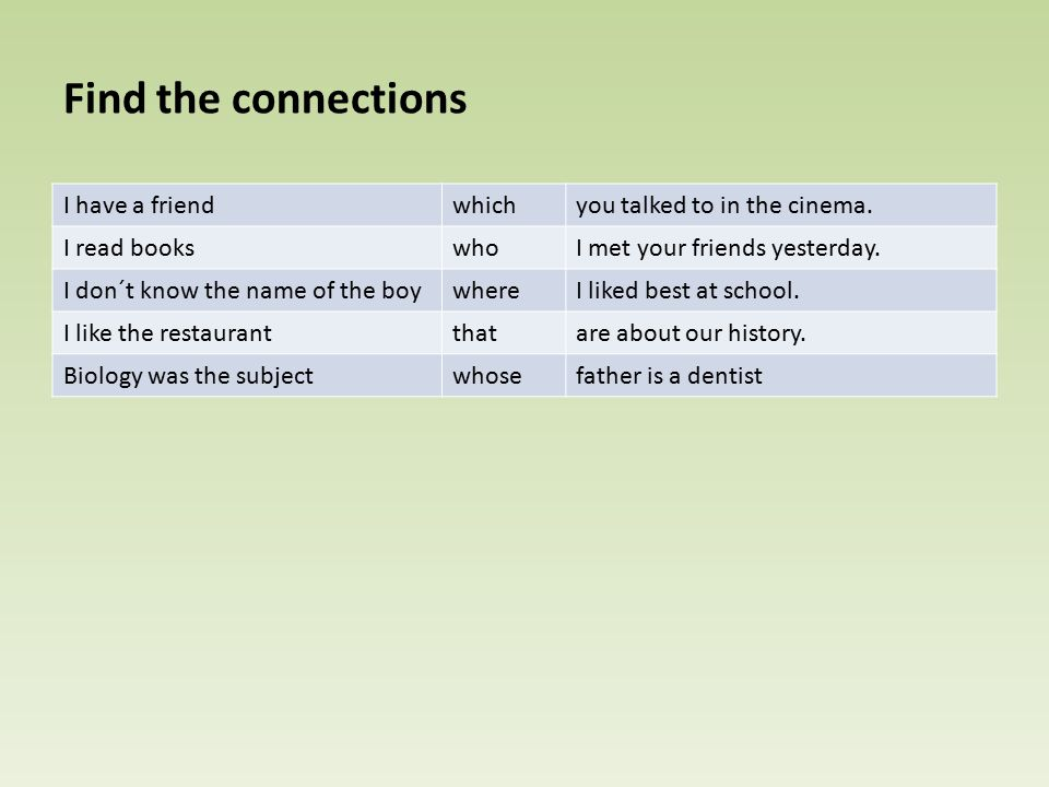 Find the connections I have a friendwhichyou talked to in the cinema. I read bookswhoI met your friends yesterday. I don´t know the name of the boywhe