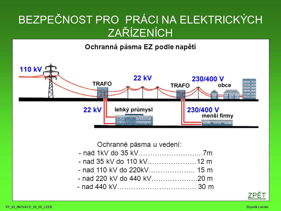 BEZPEČNOST PRO PRÁCI NA ELEKTRICKÝCH ZAŘÍZENÍCH VY_52_INOVACE_05_05_LEZB Zbyněk Lecián Ochranná pásma EZ podle napětí Ochranné pásma u vedení: - nad 1kV do 35 kV……………………....7m - nad 35 kV do 110 kV…………………12 m - nad 110 kV do 220kV………………..