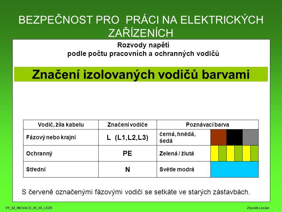 BEZPEČNOST PRO PRÁCI NA ELEKTRICKÝCH ZAŘÍZENÍCH VY_52_INOVACE_05_05_LEZB Zbyněk Lecián Rozvody napětí podle počtu pracovních a ochranných vodičů Značení izolovaných vodičů barvami Vodič, žíla kabeluZnačení vodičePoznávací barva Fázový nebo krajní L (L1,L2,L3) černá, hnědá, šedá Ochranný PE Zelená / žlutá Střední N Světle modrá S červeně označenými fázovými vodiči se setkáte ve starých zástavbách.