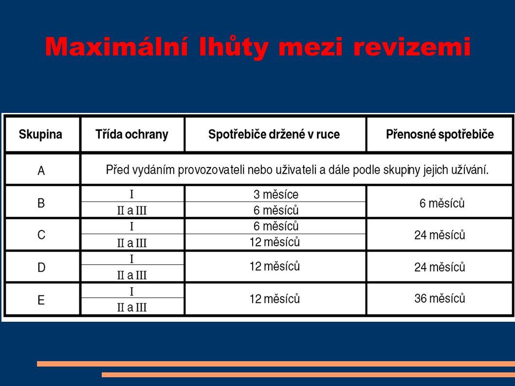 Maximální lhůty mezi revizemi